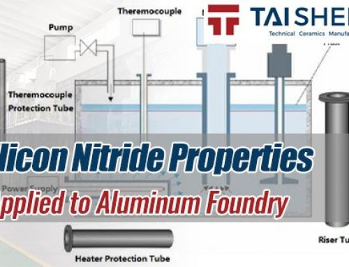 Silicon Nitride Properties Applied To Aluminum Foundry
